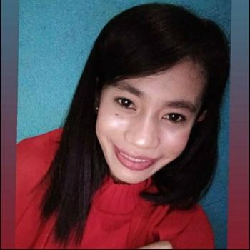 Charii